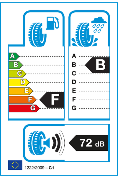Reifenlabel 72-2-F-B-C1
